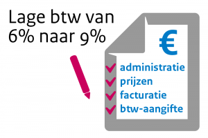 Lage BTW-tarief van 6% gaat omhoog naar 9%